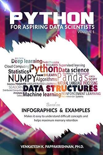 Python for Aspiring Data Scientists: Volume 1